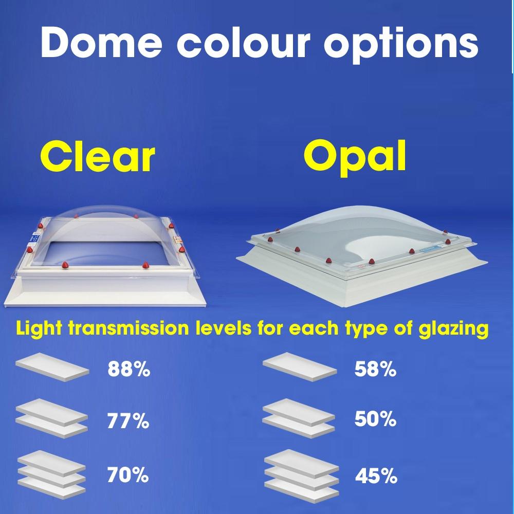Best Light Shop In Jb: Rectangular Fixed Roof Lights