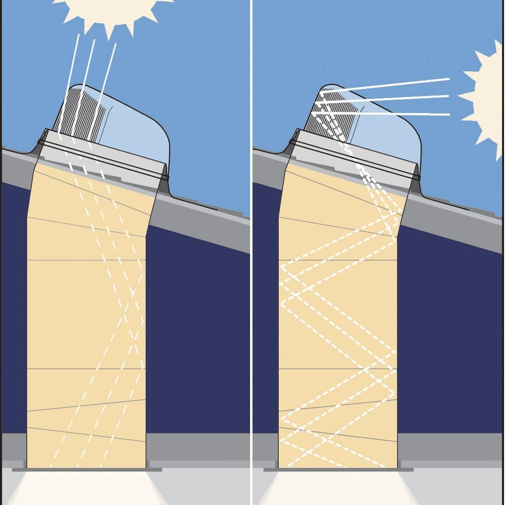 Tubular Skylight for Flat Roof